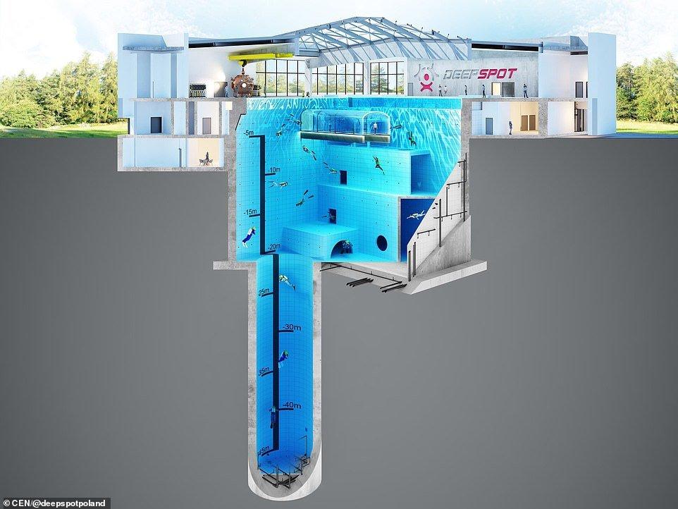 В Польше строят самый глубокий бассейн в мире, где можно будет нырнуть на 45 метров!