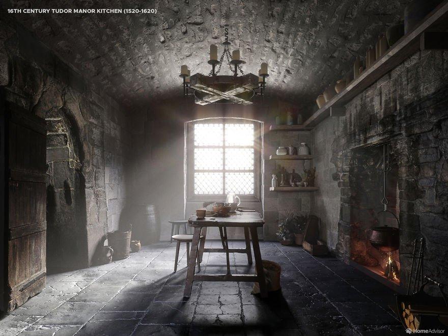 Как изменились кухни за последние пять веков