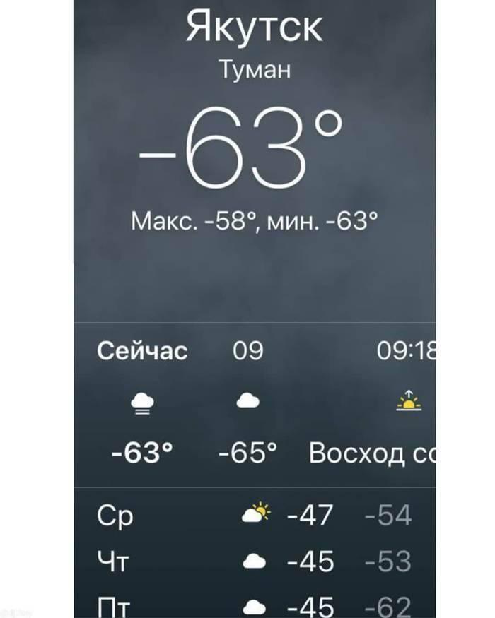 12 фото о суровой зиме в Якутии